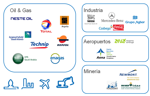 Oil & Gas, Minería y Gran Industria