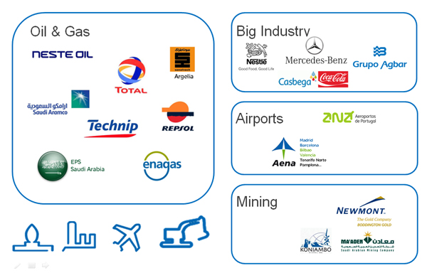 Oil & Gas, Mining and Big Industry